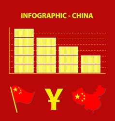 decrease chinese economy infographic vector image