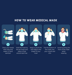 How to wear medical mask properly vector