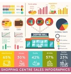 Shopping infographics set vector