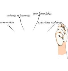 Information exchange vector