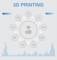 3d printing infographic with icons contains such vector