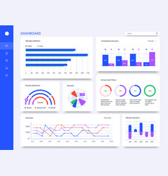 Dashboard interface admin panel statistic vector