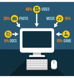 Computer Content Analytics Infographic in Flat vector image vector image