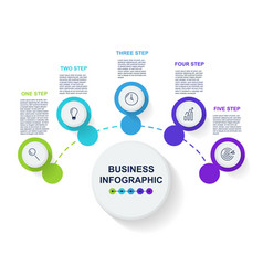 business data visualization with five steps vector image
