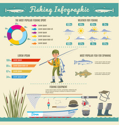colorful fishing infographic concept vector image