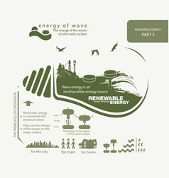 infographics renewable source of wave energy vector image