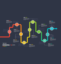 Ten steps timeline or milestone infographic chart vector