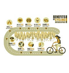 The benefits of cycling earth tone on street vector image