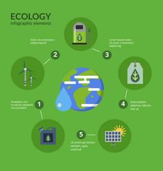 concept of eco fuel vector image