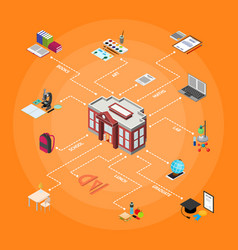 education school concept isometric view vector image