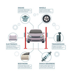 Car repair infographic auto industry parts vector