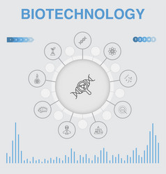 Biotechnology infographic with icons contains vector
