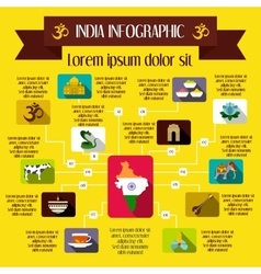 India infographic elements flat style vector image