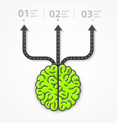 cartoon green brain sign and three options clean vector image vector image