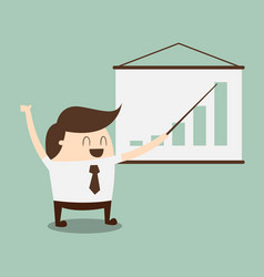 Chart profit vector