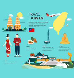 Traveling to taiwan by landmarks map vector