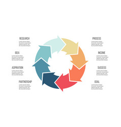 Business infographics circle with 8 parts arrows vector