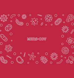 Mers-cov virus concept linear vector
