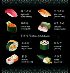 Sushi types vector image vector image