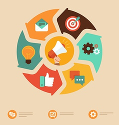 internet marketing concept in flat style vector image