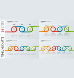 Set of timeline chart infographic designs vector