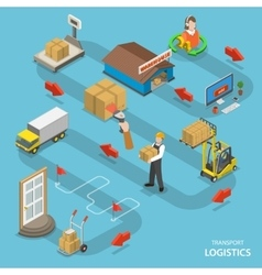 Transport logistics isometric flat concept vector image