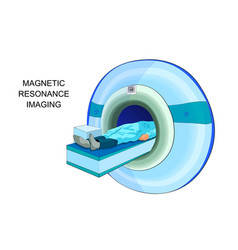 Magnetic resonance imaging vector