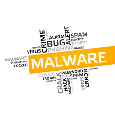 Malware word cloud tag cloud graphic vector