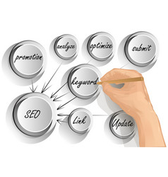 Seo process background vector