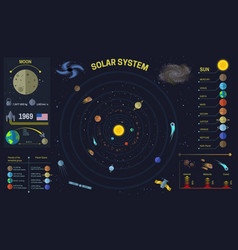 Solar system or space universe infographics vector