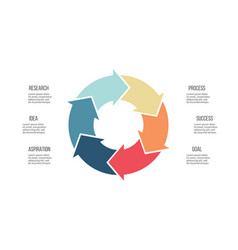 Business infographics circle with 6 parts arrows vector