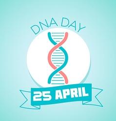 25 April DNA vector