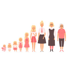 different ages male and female babies children vector image