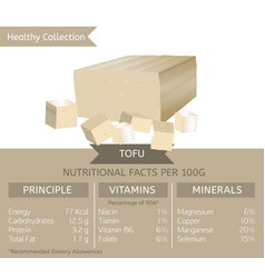 Healthy collection dairy profucts vector