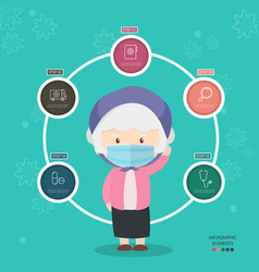 old woman and epidemics virus information vector image