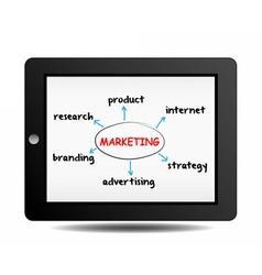 diagram marketing plan on ipad vector image