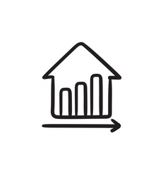 Growth of real estate prices vector