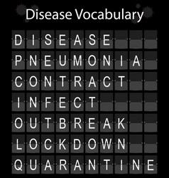 Disease vocabulary digital board vector