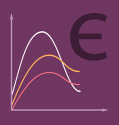 Flat icon on theme arabic business euro chart vector