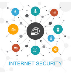 internet security trendy web concept with icons vector image