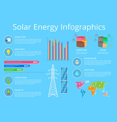 Solar energy infographic vector