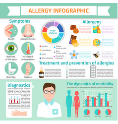 allergy infographic symptoms information treatment vector image