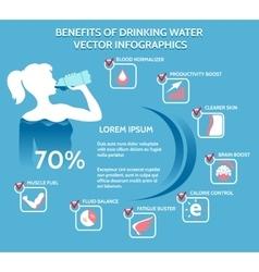 Benefits of drinking water infographics vector