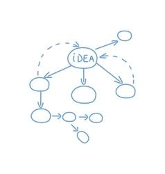 idea processing algorithm scheme vector image