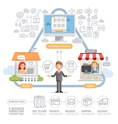 E Business Marketing Diagram Conceptual vector image