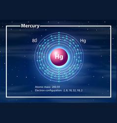 Chemist atom mercury diagram vector