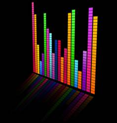 music levels vector image vector image