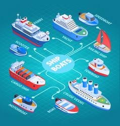 Ships isometric flowchart vector