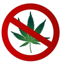 No drugs sign vector
