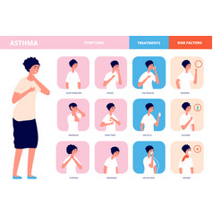 Asthma treatment breath difficulties lungs vector